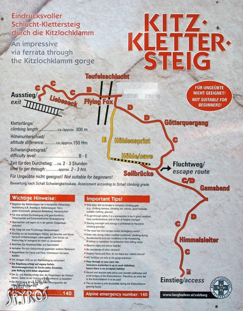 Kitz Klettersteig - Map Plan