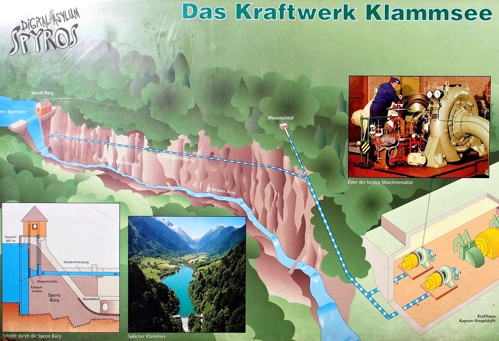 Kraftwerk Klammsee / Kapruner Ache