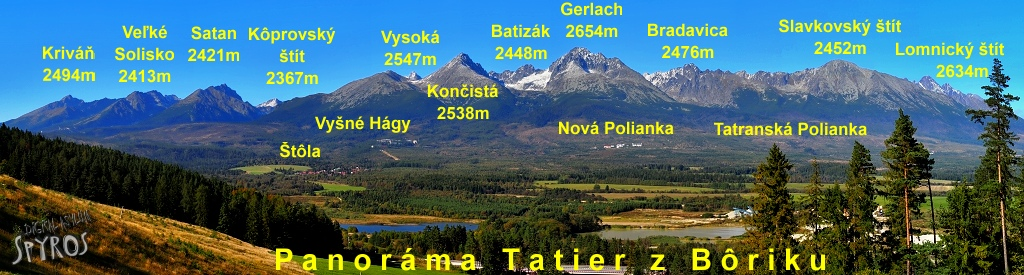 Panoráma Tatier z Bôriku