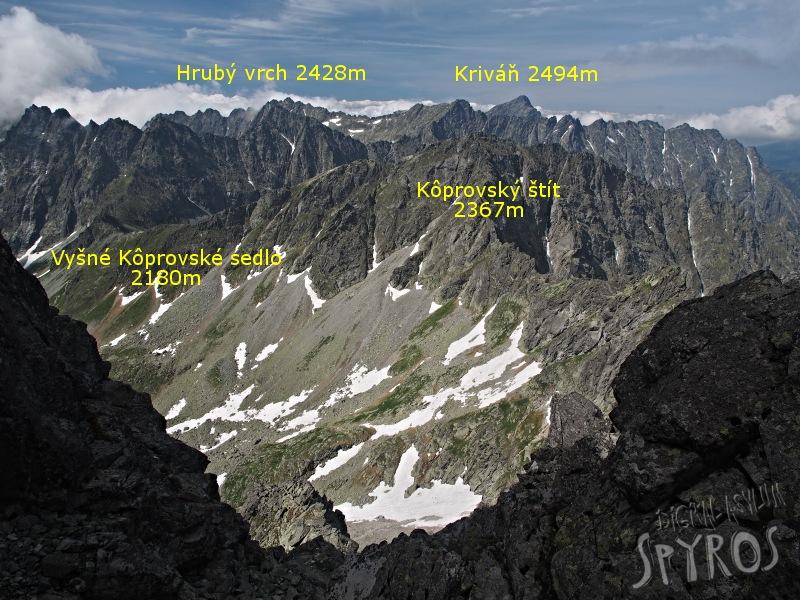 Veľký Mengusovský štít - panoráma